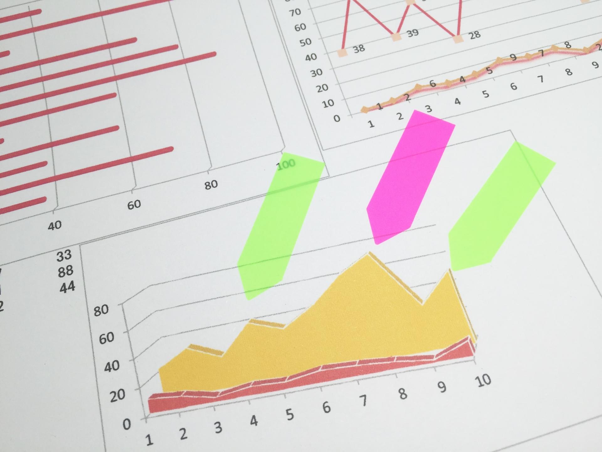 販促や集客の目標数値を決める